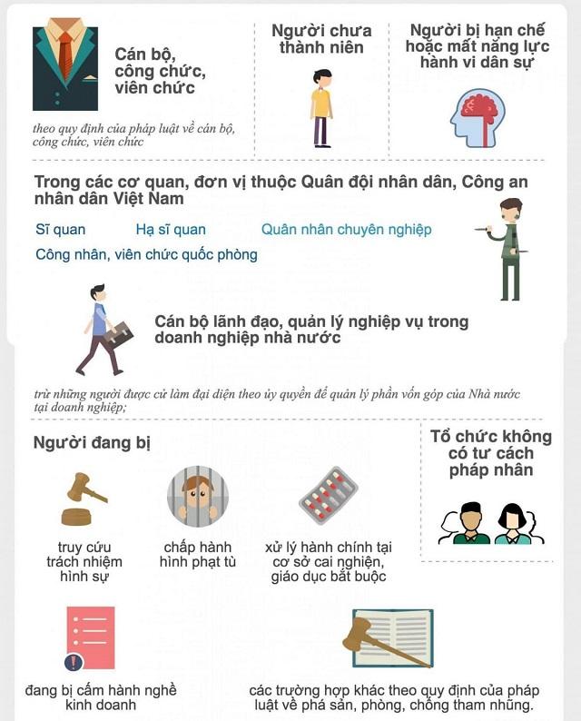 doi-tuong-co-quyen-thanh-lap-doanh-nghiep-1