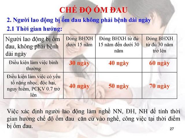 huong-che-do-om-dau-2020-2