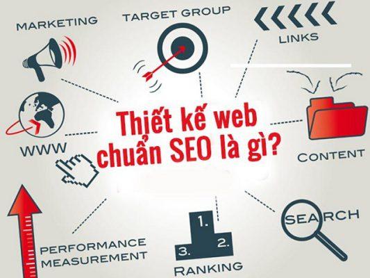 Thiết kế Website chuẩn SEO là việc làm đầu tiên trong kinh doanh online